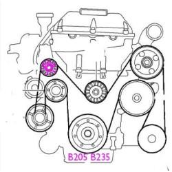 Zestaw paska alternatora z trzema rolkami 9-5 1999-2010 R4 z klimatyzacją, z rolką środkową DAYCO